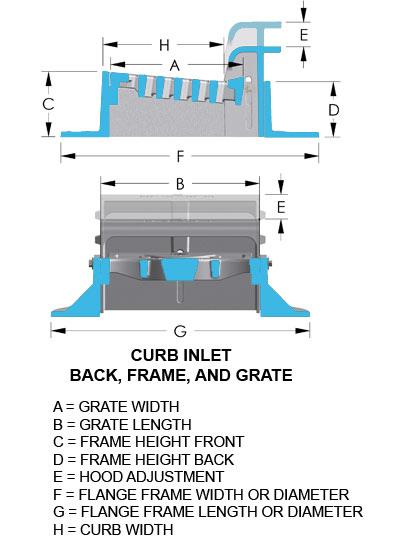 Drainage Grates Frames And Curb Inlets